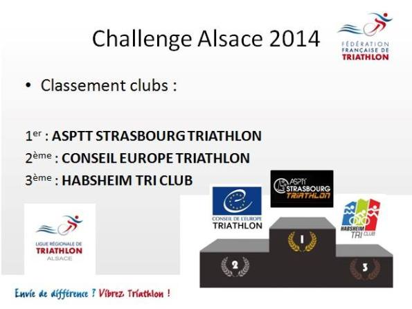 Challenges Alsace 2014