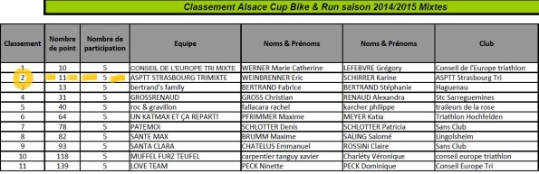 Cup Etape 8 Mixtes_b