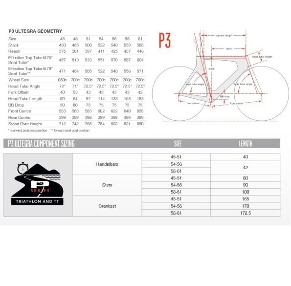 Cervélo P3 - Géométrie